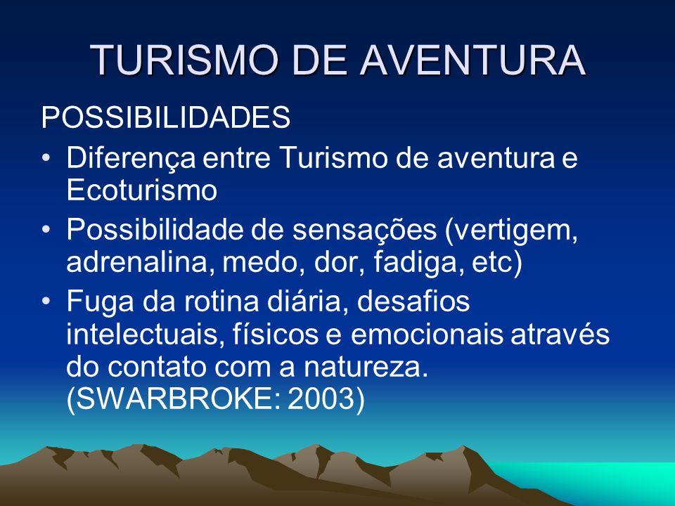 TURISMO DE AVENTURA POSSIBILIDADES Diferença entre Turismo de aventura e Ecoturismo Possibilidade de sensações (vertigem, adrenalina, medo, dor, fadig