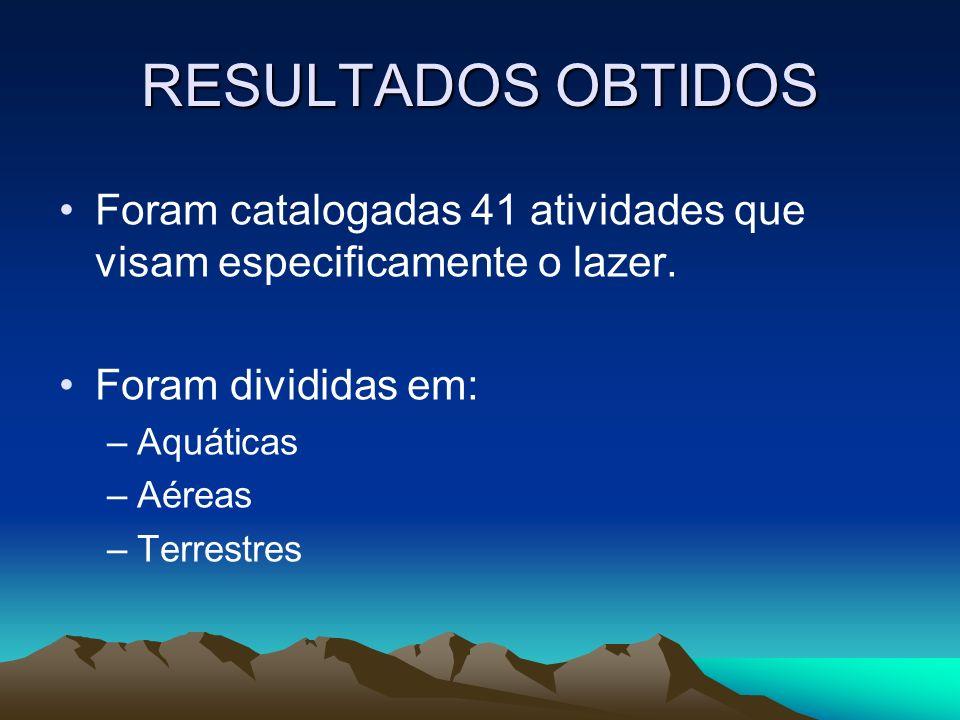 RESULTADOS OBTIDOS Foram catalogadas 41 atividades que visam especificamente o lazer. Foram divididas em: –A–Aquáticas –A–Aéreas –T–Terrestres