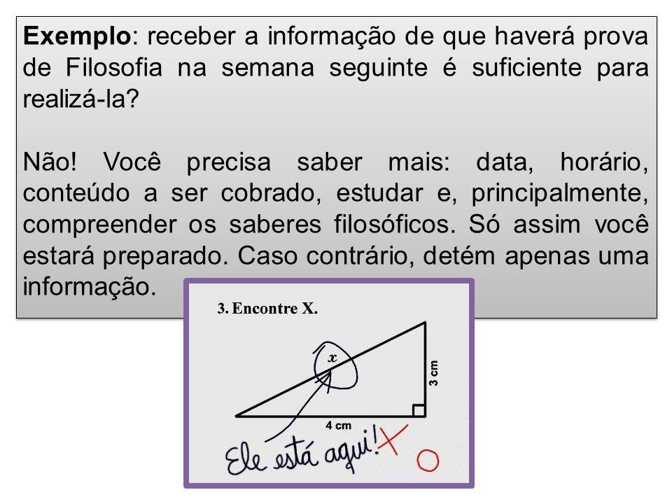 Exemplo: receber a informação de que haverá prova de Filosofia na semana seguinte é suficiente para realizá-la.