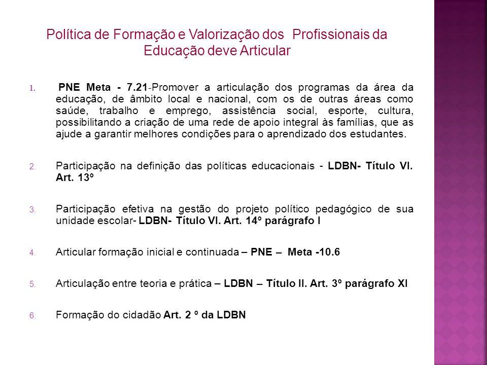 1. PNE Meta - 7.21 - Promover a articulação dos programas da área da educação, de âmbito local e nacional, com os de outras áreas como saúde, trabalho