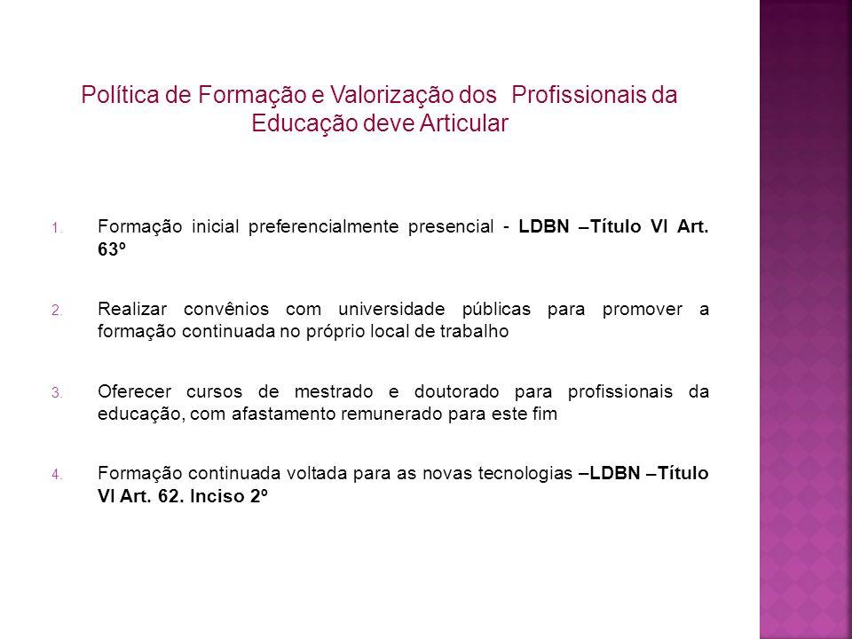 1. Formação inicial preferencialmente presencial - LDBN –Título VI Art. 63º 2. Realizar convênios com universidade públicas para promover a formação c