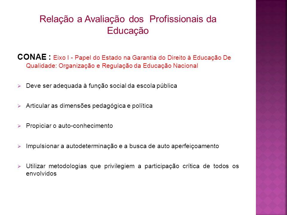 CONAE : Eixo I - Papel do Estado na Garantia do Direito à Educação De Qualidade: Organização e Regulação da Educação Nacional Deve ser adequada à funç