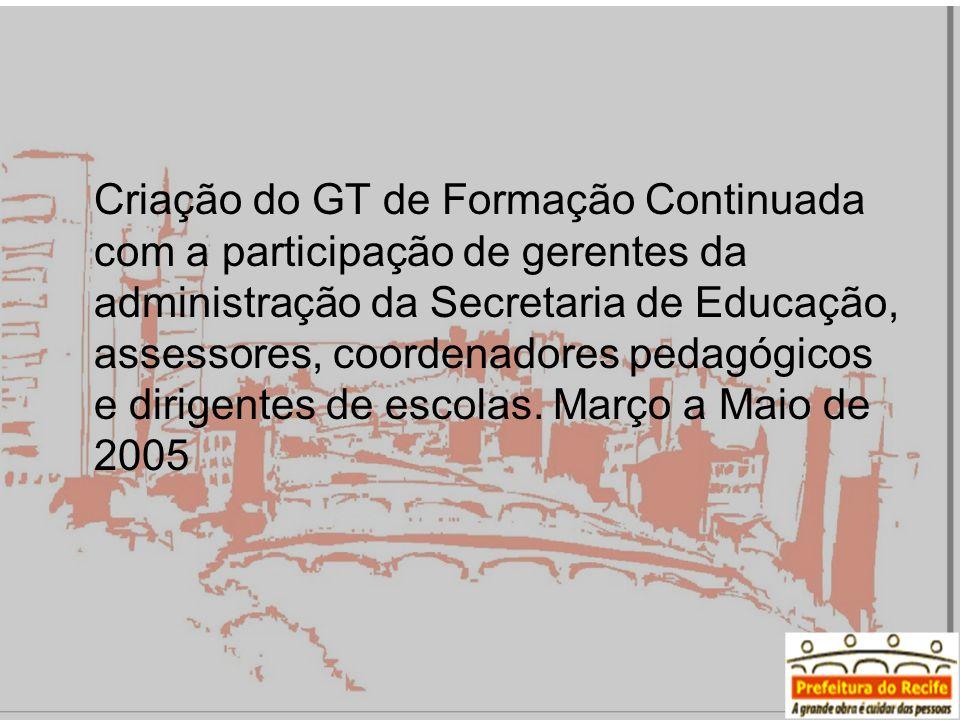 Criação do GT de Formação Continuada com a participação de gerentes da administração da Secretaria de Educação, assessores, coordenadores pedagógicos e dirigentes de escolas.