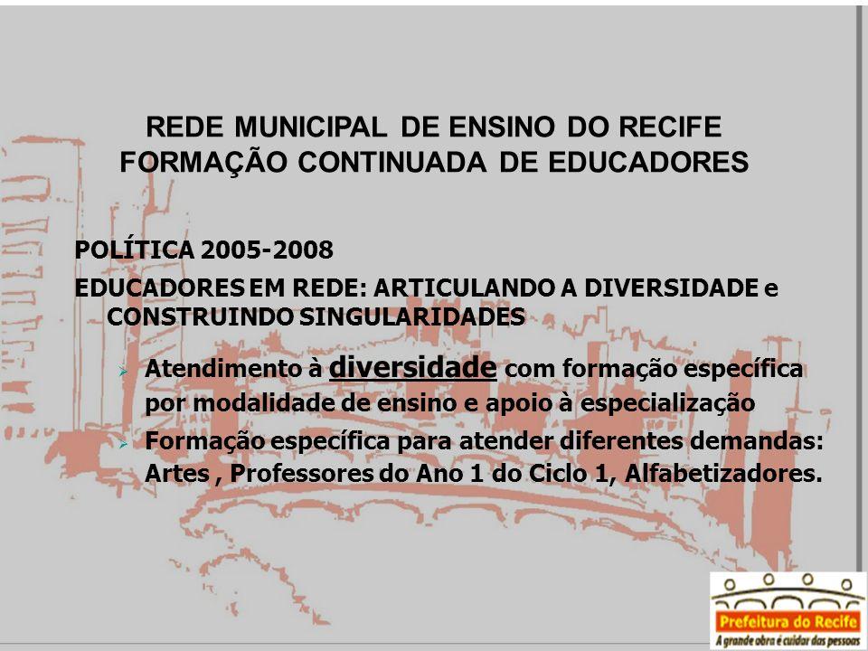 POLÍTICA 2005-2008 EDUCADORES EM REDE: ARTICULANDO A DIVERSIDADE e CONSTRUINDO SINGULARIDADES Atendimento à diversidade com formação específica por mo