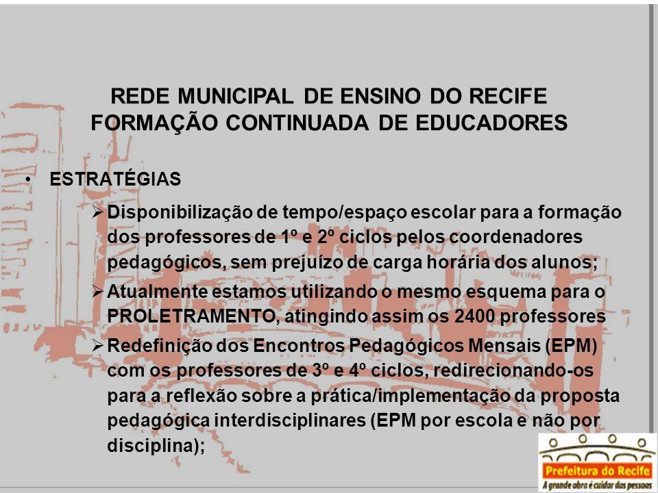 ESTRATÉGIAS Disponibilização de tempo/espaço escolar para a formação dos professores de 1º e 2º ciclos pelos coordenadores pedagógicos, sem prejuízo d