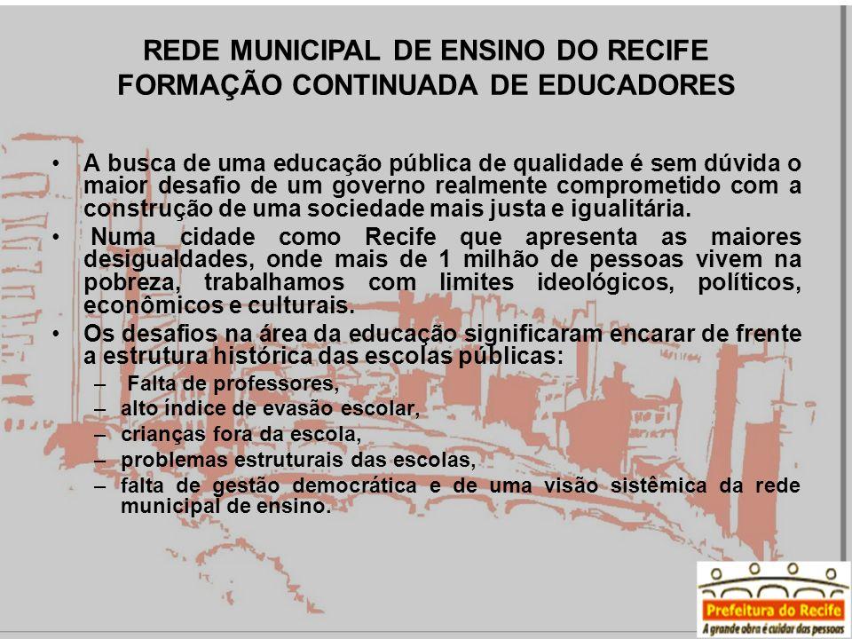 A Cidade do Recife Composição Territorial Morros 67,43% Planícies 23,26% Ambiente aquático 9,31% Praias: 8,6 km 25% da área do Recife é ocupada por 490 favelas; 66 ZEIS; 80% das favelas, são ZEIS; 40% da população está em favelas.
