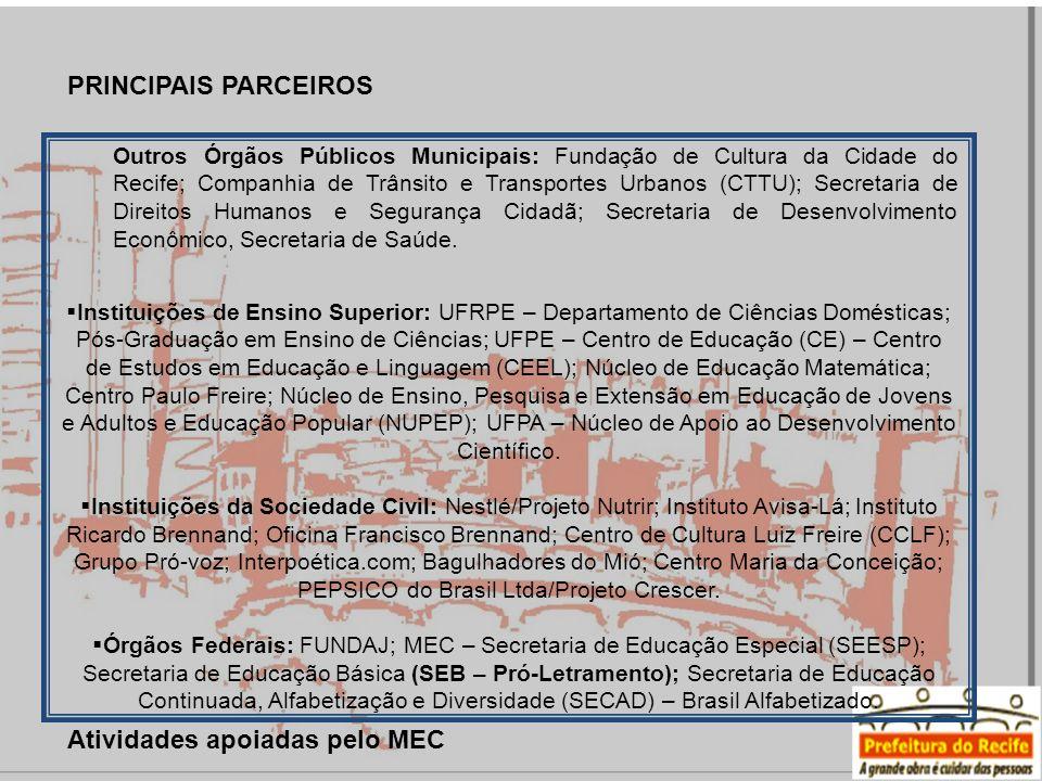 Atividades apoiadas pelo MEC Outros Órgãos Públicos Municipais: Fundação de Cultura da Cidade do Recife; Companhia de Trânsito e Transportes Urbanos (CTTU); Secretaria de Direitos Humanos e Segurança Cidadã; Secretaria de Desenvolvimento Econômico, Secretaria de Saúde.