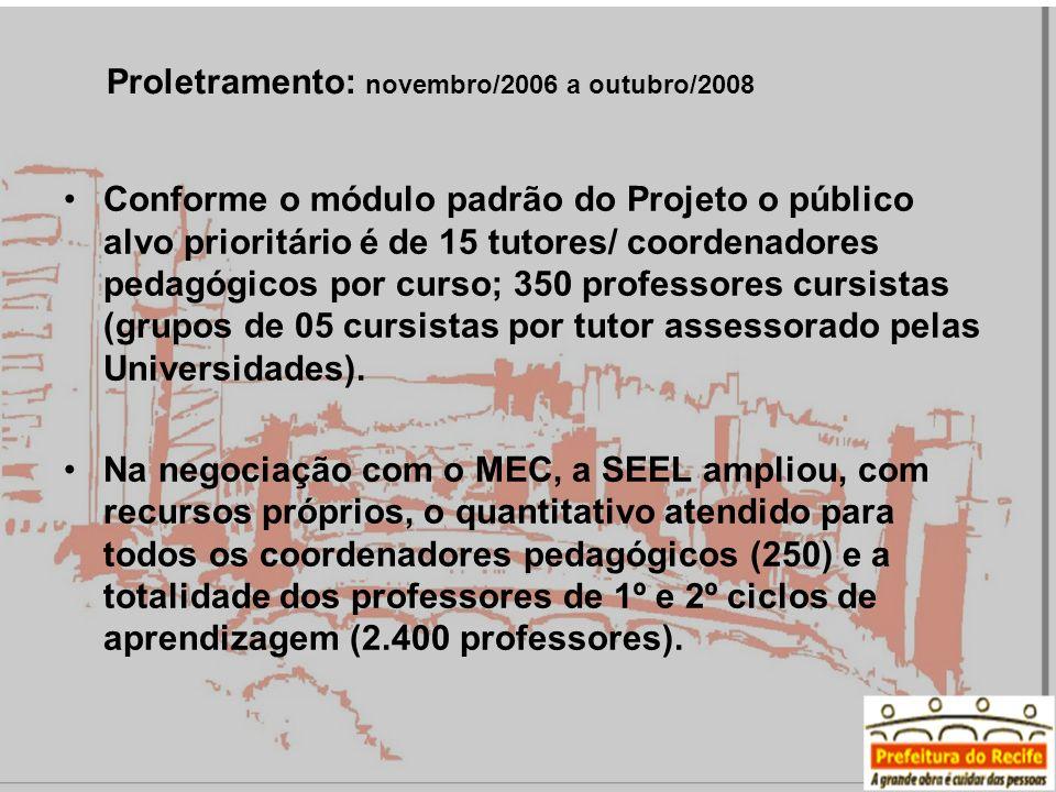 Conforme o módulo padrão do Projeto o público alvo prioritário é de 15 tutores/ coordenadores pedagógicos por curso; 350 professores cursistas (grupos