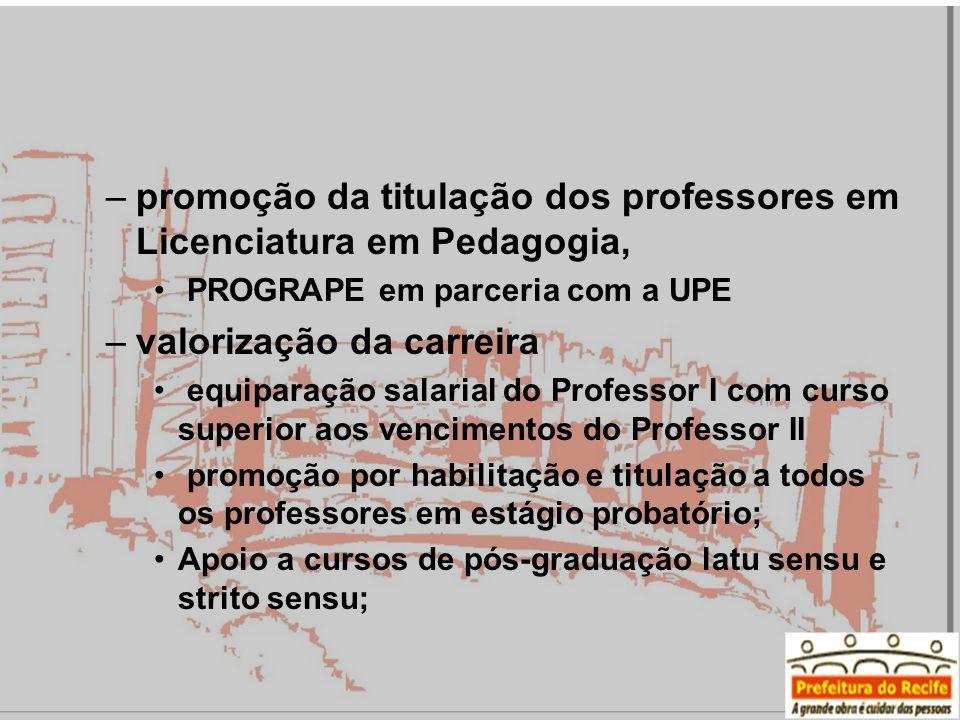 –promoção da titulação dos professores em Licenciatura em Pedagogia, PROGRAPE em parceria com a UPE –valorização da carreira equiparação salarial do P