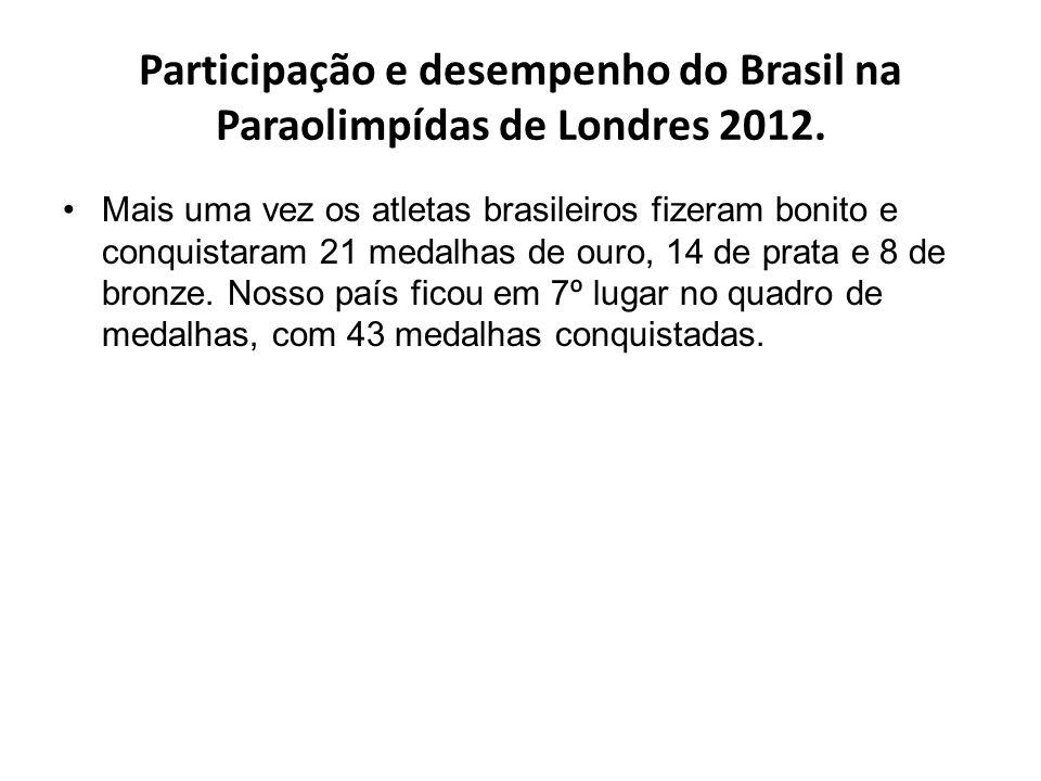 Participação e desempenho do Brasil na Paraolimpídas de Londres 2012. Mais uma vez os atletas brasileiros fizeram bonito e conquistaram 21 medalhas de