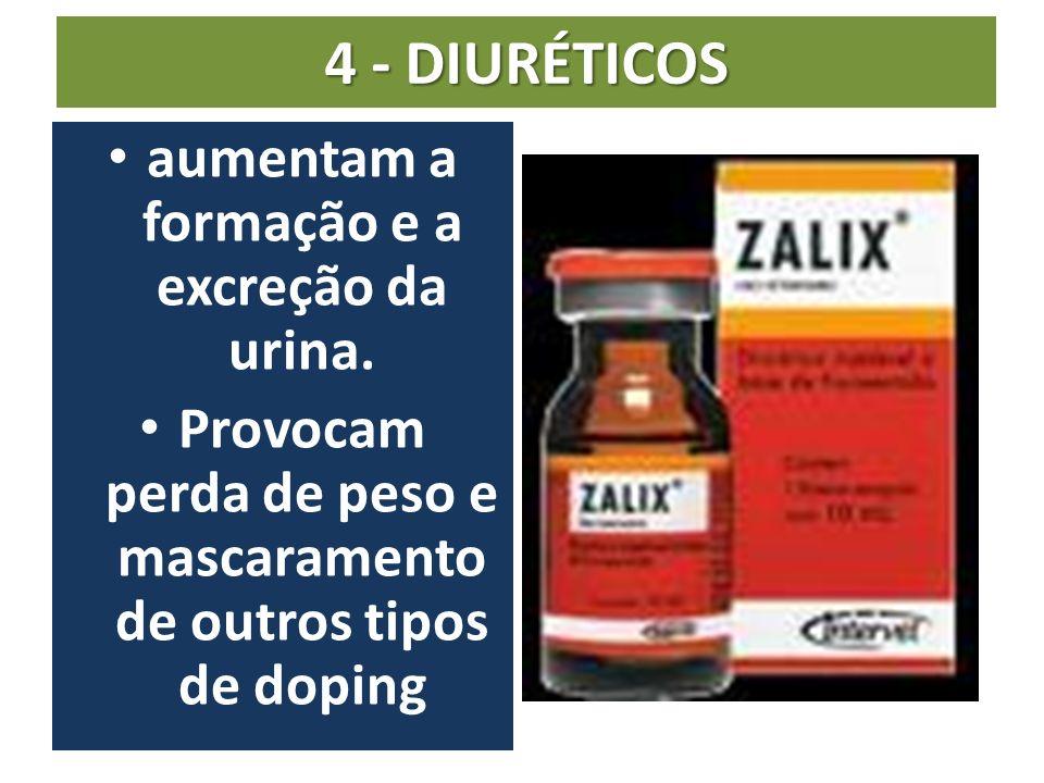 3 – AGENTES ANABOLIZANTES Os agentes anabolizantes ou esteróides anabólicos são compostos derivados de um hormônio masculino, a testosterona. Os princ
