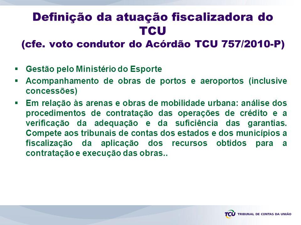 Definição da atuação fiscalizadora do TCU (cfe.