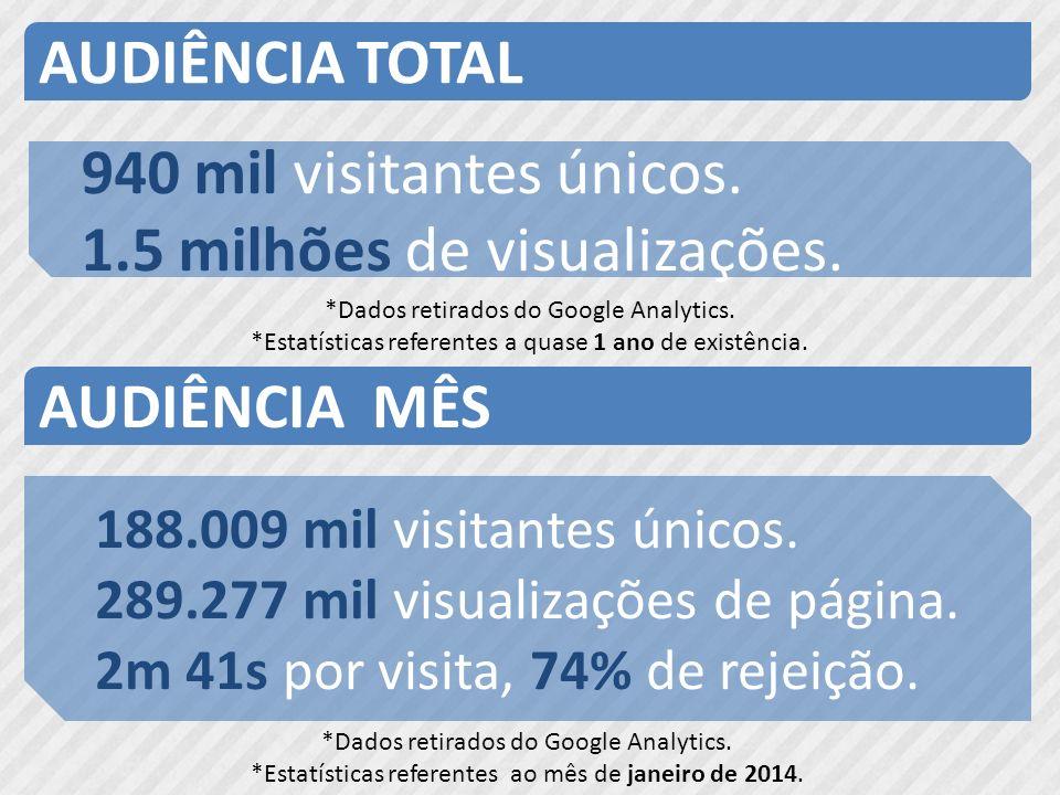 AUDIÊNCIA TOTAL 940 mil visitantes únicos. 1.5 milhões de visualizações. AUDIÊNCIA MÊS *Dados retirados do Google Analytics. *Estatísticas referentes
