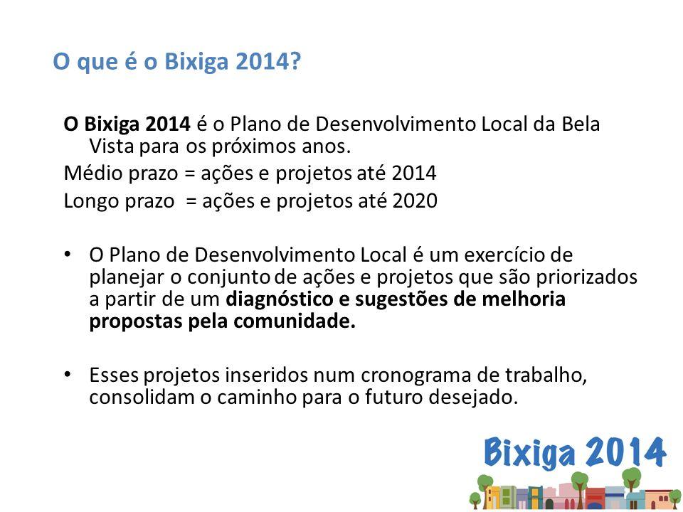 O Bixiga 2014 é o Plano de Desenvolvimento Local da Bela Vista para os próximos anos. Médio prazo = ações e projetos até 2014 Longo prazo = ações e pr