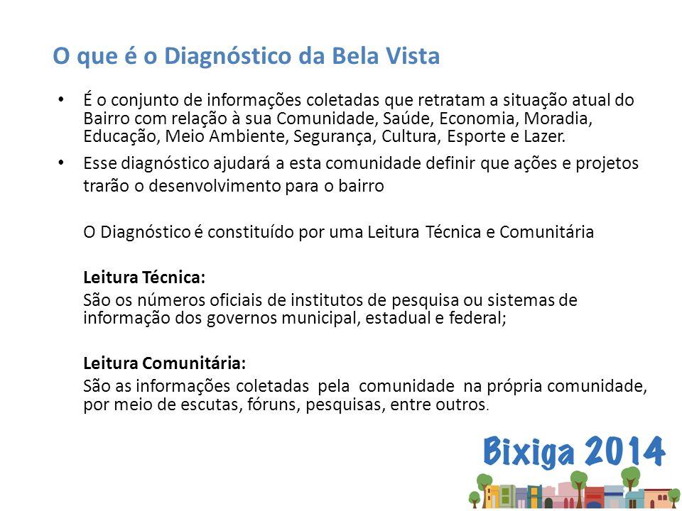 É o conjunto de informações coletadas que retratam a situação atual do Bairro com relação à sua Comunidade, Saúde, Economia, Moradia, Educação, Meio A