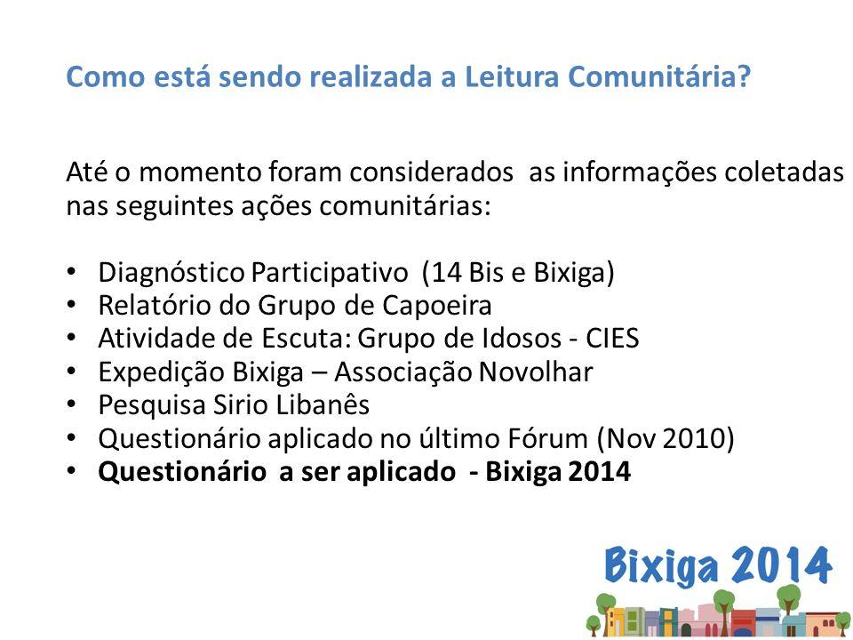 Como está sendo realizada a Leitura Comunitária? Até o momento foram considerados as informações coletadas nas seguintes ações comunitárias: Diagnósti