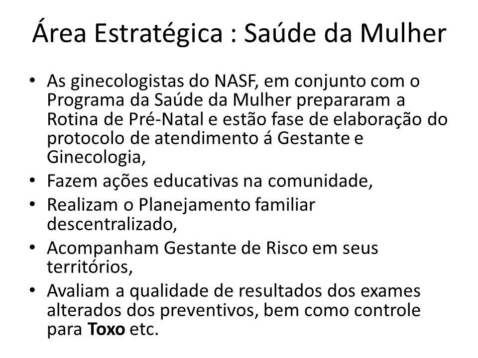 Área Estratégica : Saúde da Mulher As ginecologistas do NASF, em conjunto com o Programa da Saúde da Mulher prepararam a Rotina de Pré-Natal e estão f