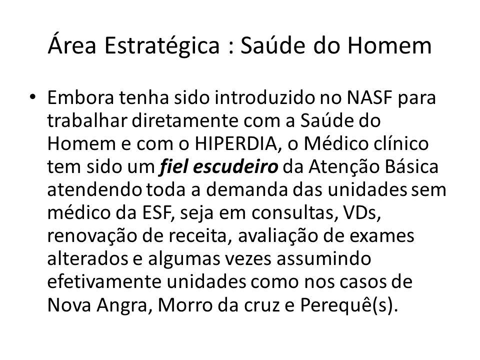 Área Estratégica : Saúde do Homem Embora tenha sido introduzido no NASF para trabalhar diretamente com a Saúde do Homem e com o HIPERDIA, o Médico clí