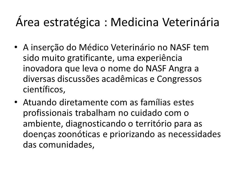 Área estratégica : Medicina Veterinária A inserção do Médico Veterinário no NASF tem sido muito gratificante, uma experiência inovadora que leva o nom