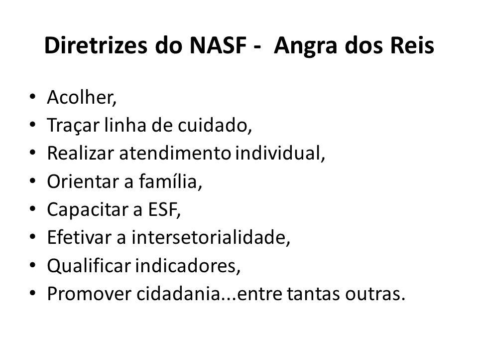 Diretrizes do NASF - Angra dos Reis Acolher, Traçar linha de cuidado, Realizar atendimento individual, Orientar a família, Capacitar a ESF, Efetivar a
