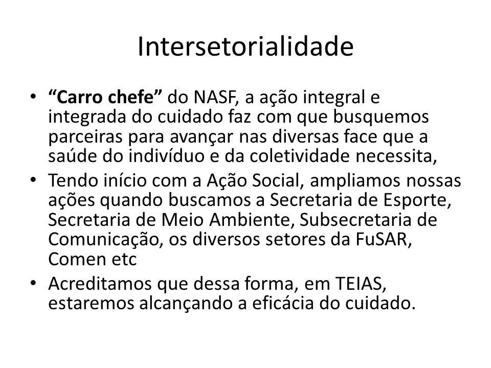 Intersetorialidade Carro chefe do NASF, a ação integral e integrada do cuidado faz com que busquemos parceiras para avançar nas diversas face que a sa