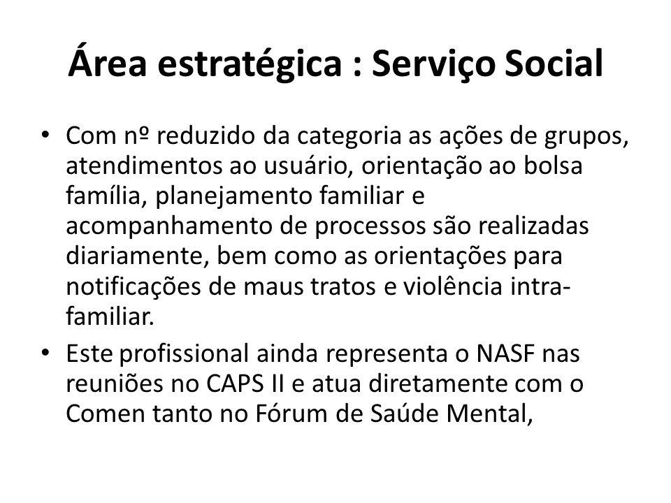 Área estratégica : Serviço Social Com nº reduzido da categoria as ações de grupos, atendimentos ao usuário, orientação ao bolsa família, planejamento