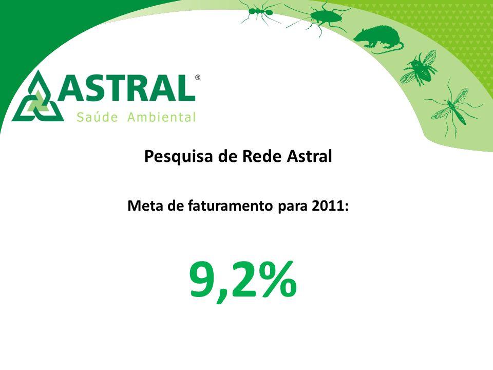 Pesquisa de Rede Astral 9,2% Meta de faturamento para 2011: