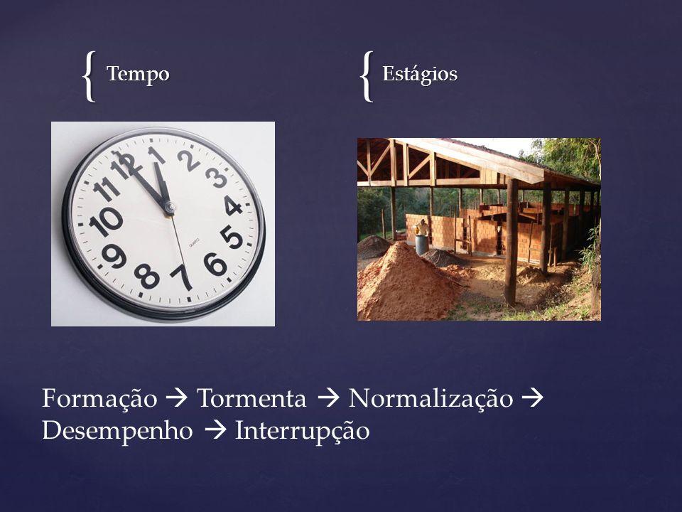 {{ TempoEstágios Formação Tormenta Normalização Desempenho Interrupção