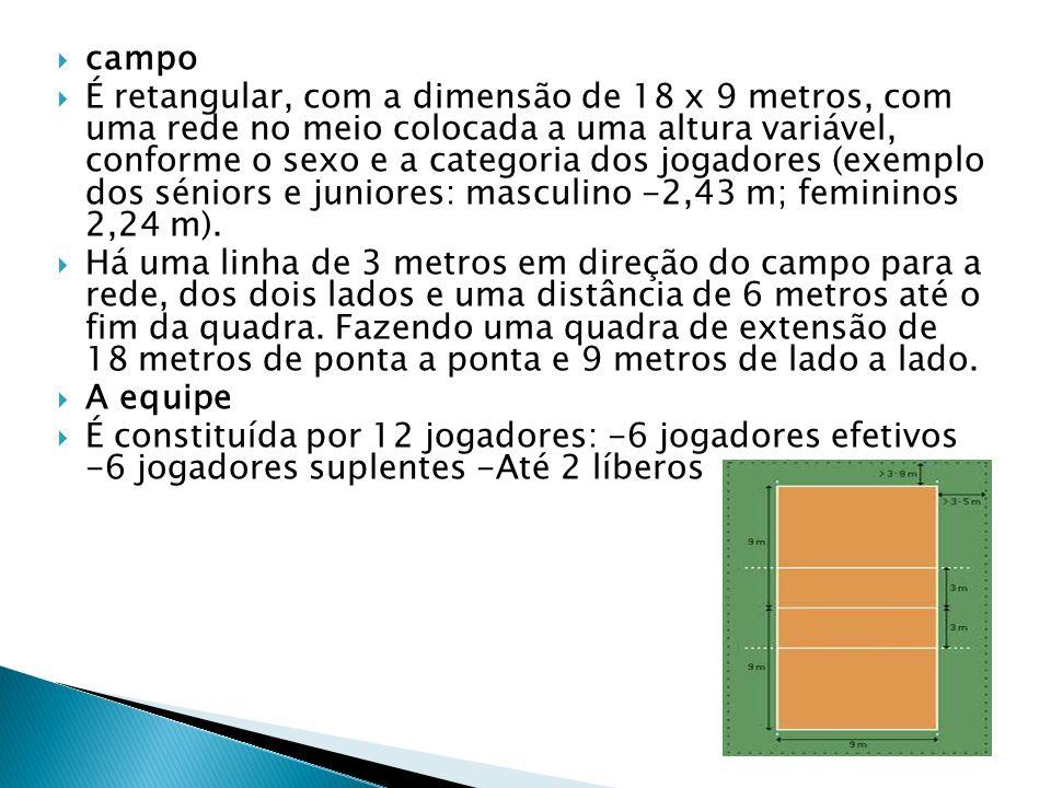 campo É retangular, com a dimensão de 18 x 9 metros, com uma rede no meio colocada a uma altura variável, conforme o sexo e a categoria dos jogadores (exemplo dos séniors e juniores: masculino -2,43 m; femininos 2,24 m).