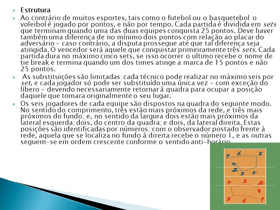 Estrutura Ao contrário de muitos esportes, tais como o futebol ou o basquetebol o voleibol é jogado por pontos, e não por tempo.