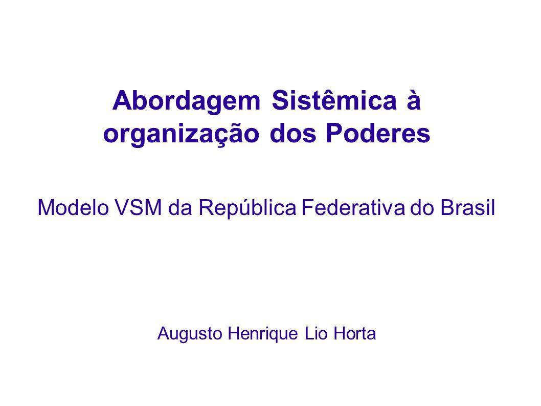 Abordagem Sistêmica à organização dos Poderes Modelo VSM da República Federativa do Brasil Augusto Henrique Lio Horta