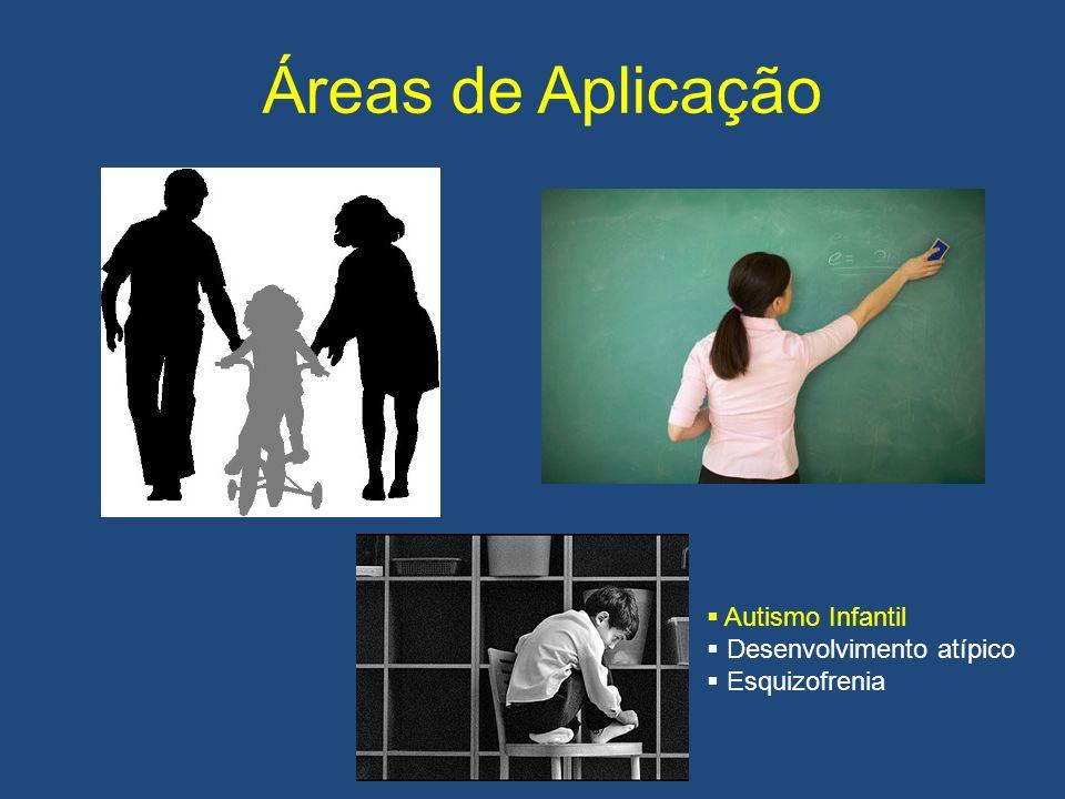 Áreas de Aplicação Autismo Infantil Desenvolvimento atípico Esquizofrenia