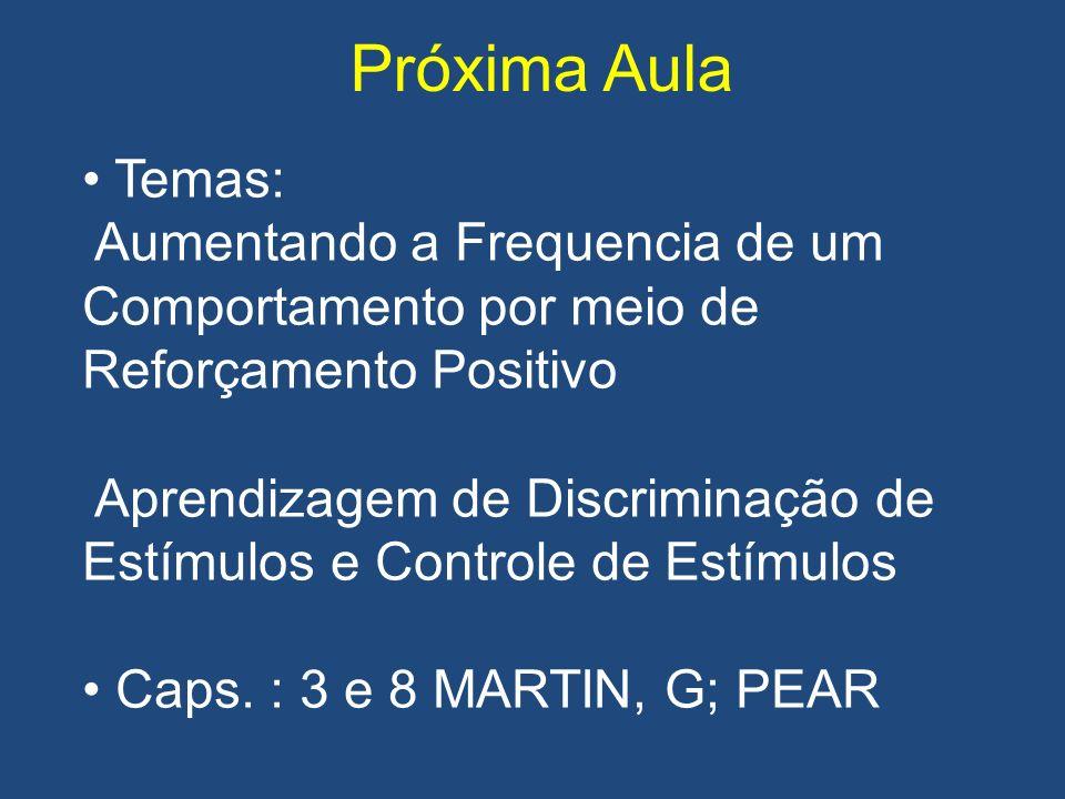 Próxima Aula Temas: Aumentando a Frequencia de um Comportamento por meio de Reforçamento Positivo Aprendizagem de Discriminação de Estímulos e Control