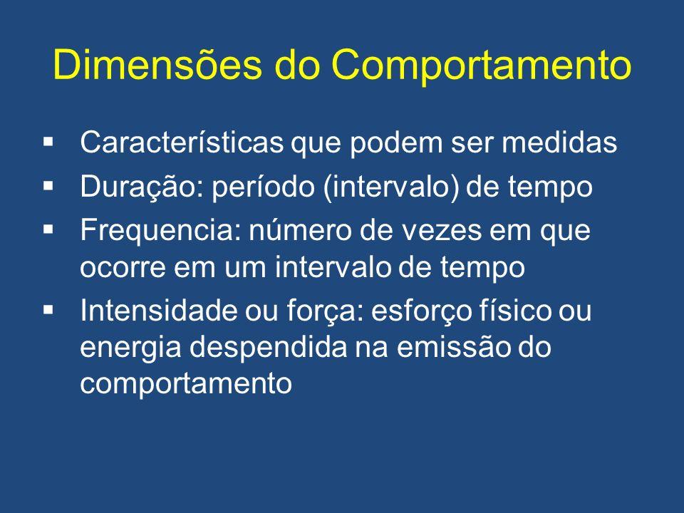 Dimensões do Comportamento Características que podem ser medidas Duração: período (intervalo) de tempo Frequencia: número de vezes em que ocorre em um
