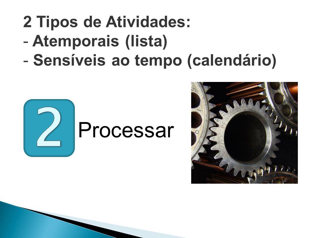 2 Tipos de Atividades: - Atemporais (lista) - Sensíveis ao tempo (calendário) Processar