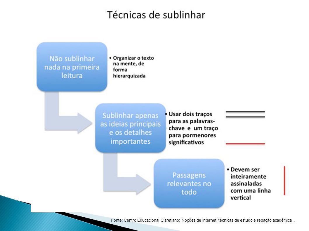 Fonte: Centro Educacional Claretiano: Noções de internet, técnicas de estudo e redação acadêmica.
