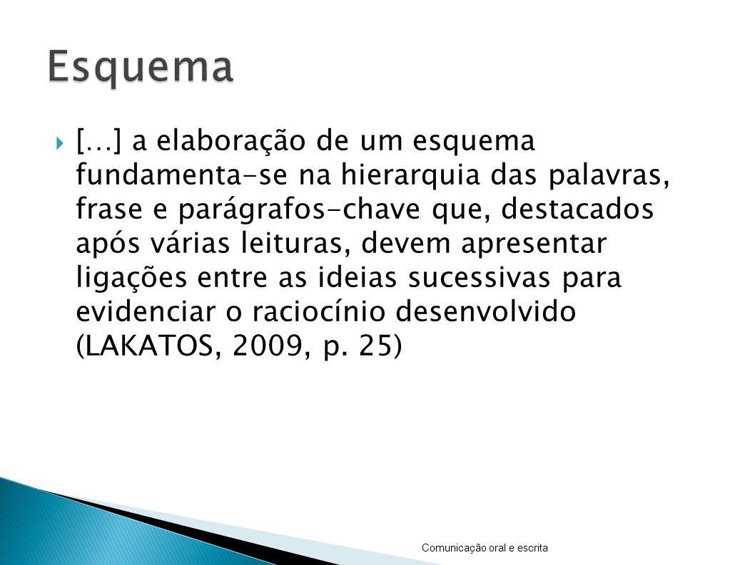 […] a elaboração de um esquema fundamenta-se na hierarquia das palavras, frase e parágrafos-chave que, destacados após várias leituras, devem apresentar ligações entre as ideias sucessivas para evidenciar o raciocínio desenvolvido (LAKATOS, 2009, p.