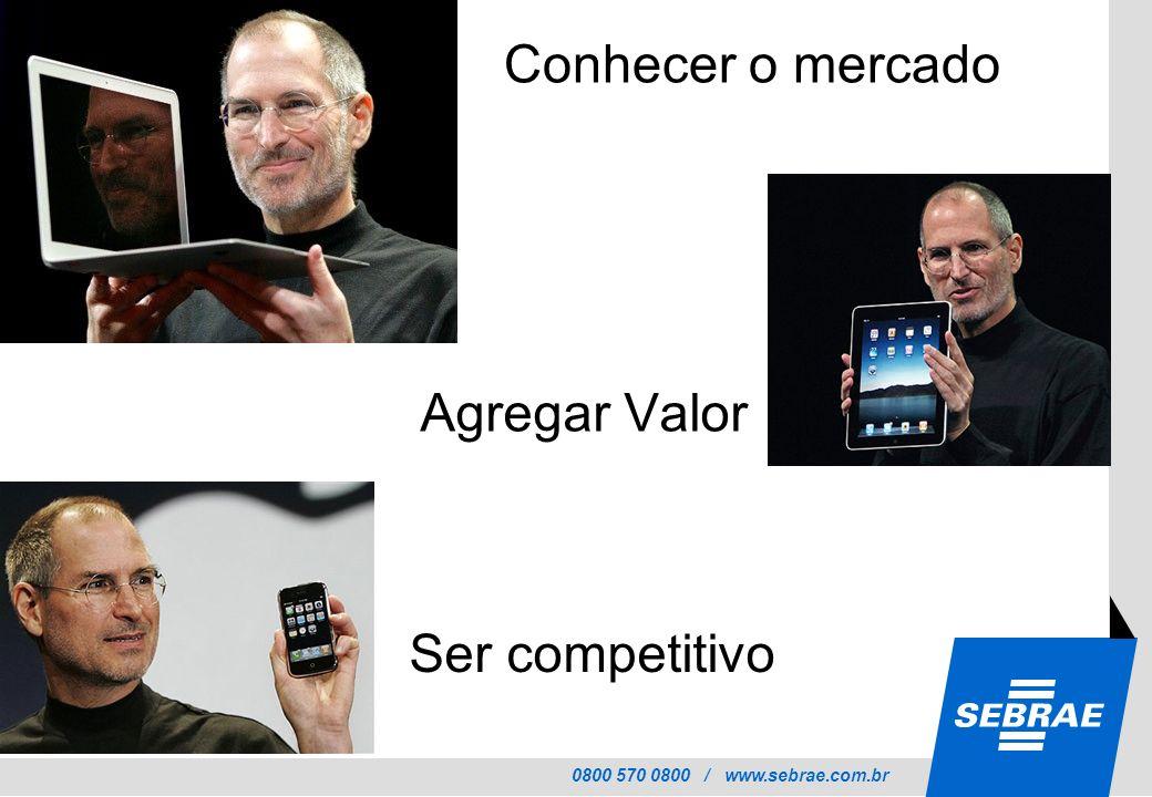 0800 570 0800 / www.sebrae.com.br Conhecer o mercado Ser competitivo Agregar Valor