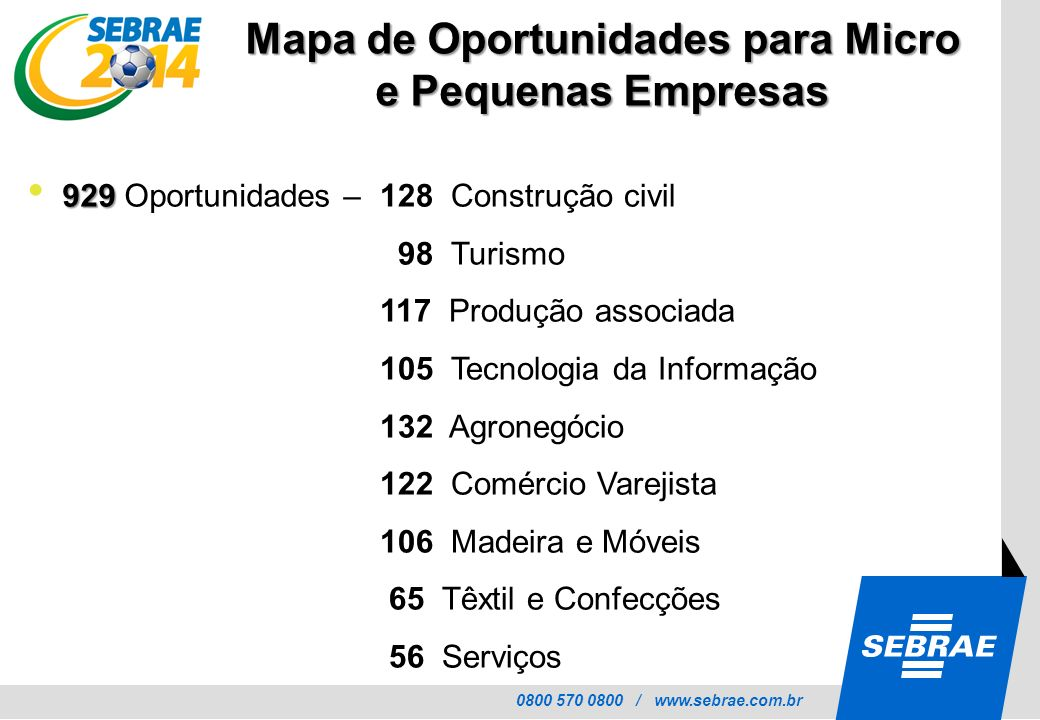 0800 570 0800 / www.sebrae.com.br Mapa de Oportunidades para Micro e Pequenas Empresas o Elevados investimentos para os Eventos Econômicos no Brasil.