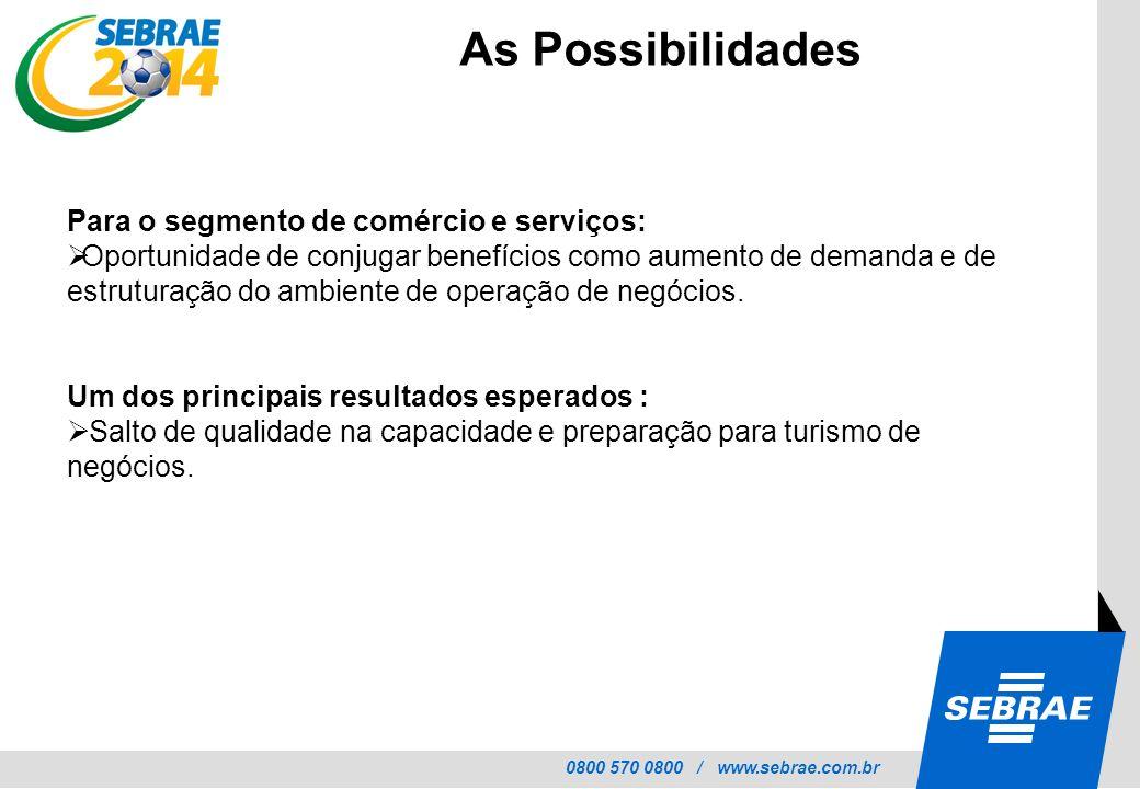 0800 570 0800 / www.sebrae.com.br As Possibilidades Para o segmento de comércio e serviços: Oportunidade de conjugar benefícios como aumento de demand