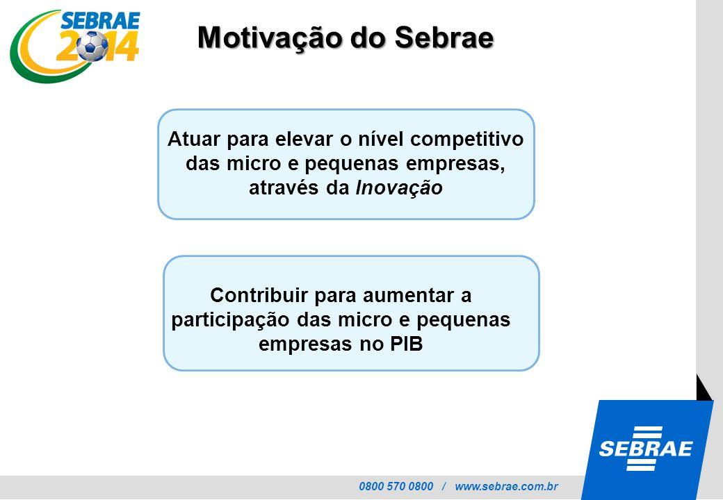 0800 570 0800 / www.sebrae.com.br Programa Sebrae 2014 Identificar, disseminar e fomentar as oportunidades de negócios a partir do evento mobilizador Copa do Mundo 2014, antes, durante e pós-evento, e apoiar o desenvolvimento, a partir de requisitos de competitividade, das micro e pequenas empresas nos setores priorizados.