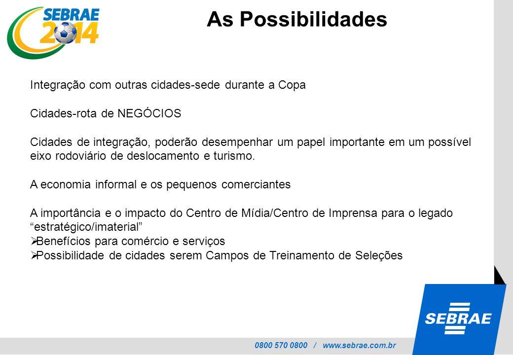0800 570 0800 / www.sebrae.com.br As Possibilidades Integração com outras cidades-sede durante a Copa Cidades-rota de NEGÓCIOS Cidades de integração,