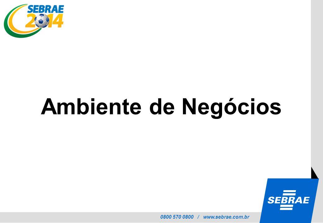 0800 570 0800 / www.sebrae.com.br Ambiente internacional Novo risco de crise bancária Dívida estatizada Famílias endividadas Empresas líquidas sem compradores Comprometimento dos emergentes