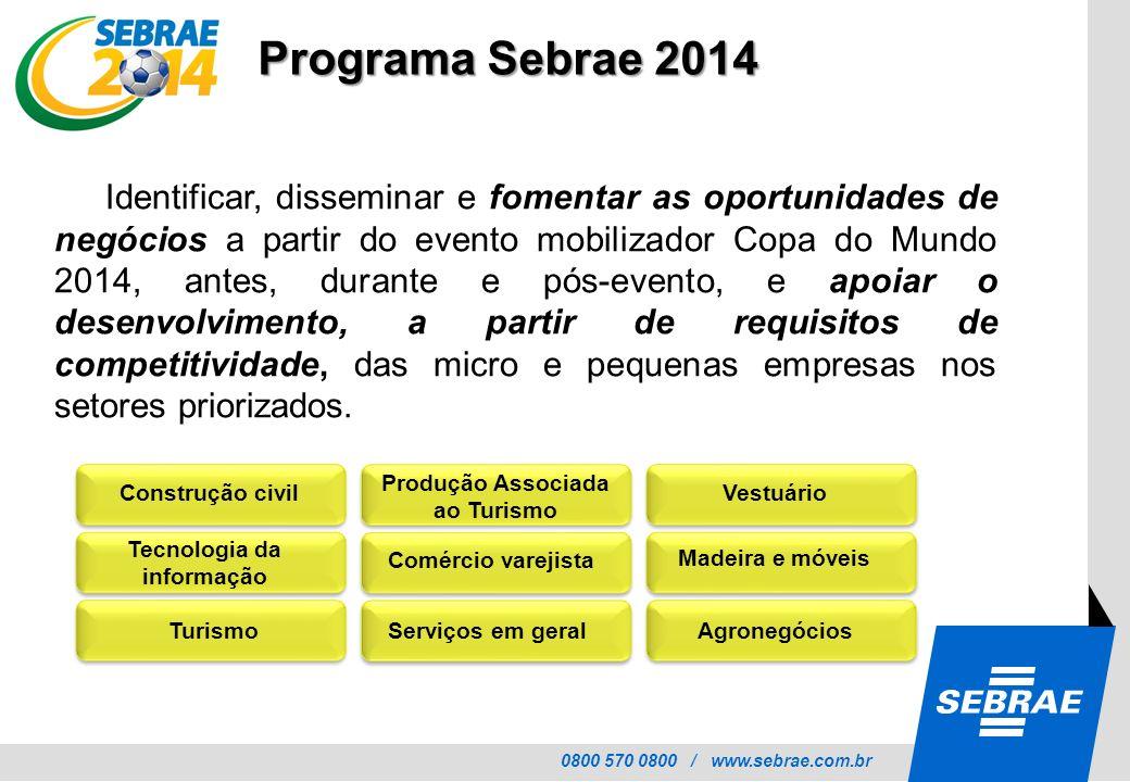 0800 570 0800 / www.sebrae.com.br Programa Sebrae 2014 Identificar, disseminar e fomentar as oportunidades de negócios a partir do evento mobilizador