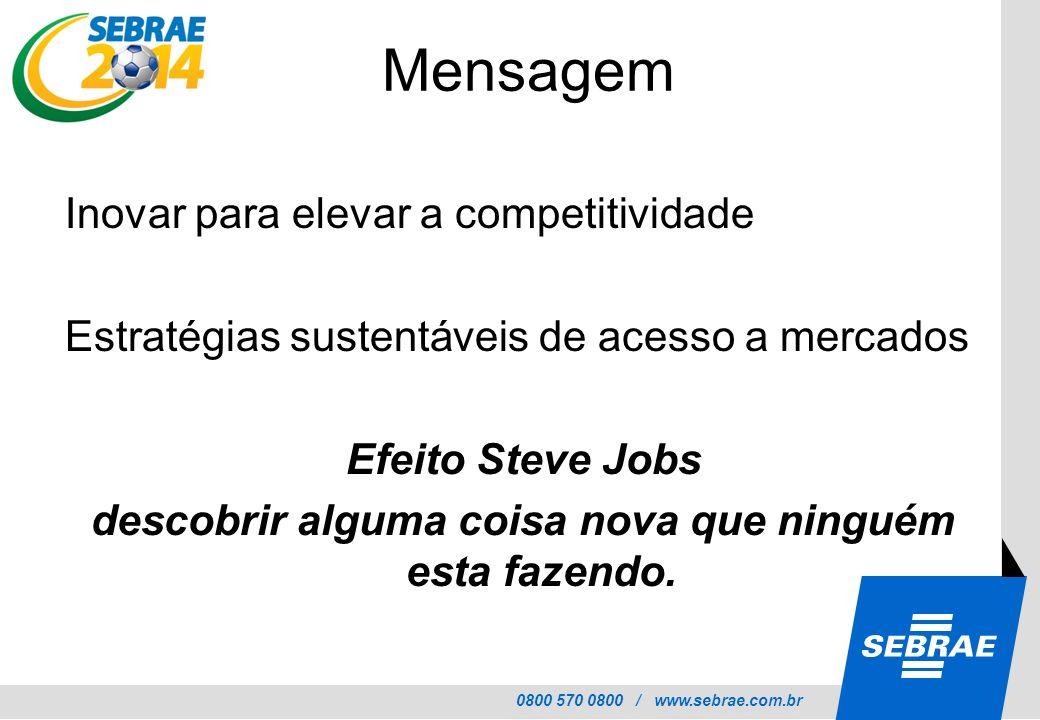 0800 570 0800 / www.sebrae.com.br Mensagem Inovar para elevar a competitividade Estratégias sustentáveis de acesso a mercados Efeito Steve Jobs descob