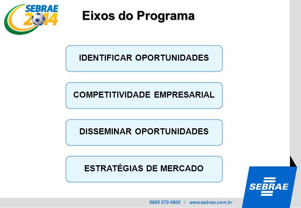 0800 570 0800 / www.sebrae.com.br IDENTIFICAR OPORTUNIDADES COMPETITIVIDADE EMPRESARIAL DISSEMINAR OPORTUNIDADES ESTRATÉGIAS DE MERCADO Eixos do Progr