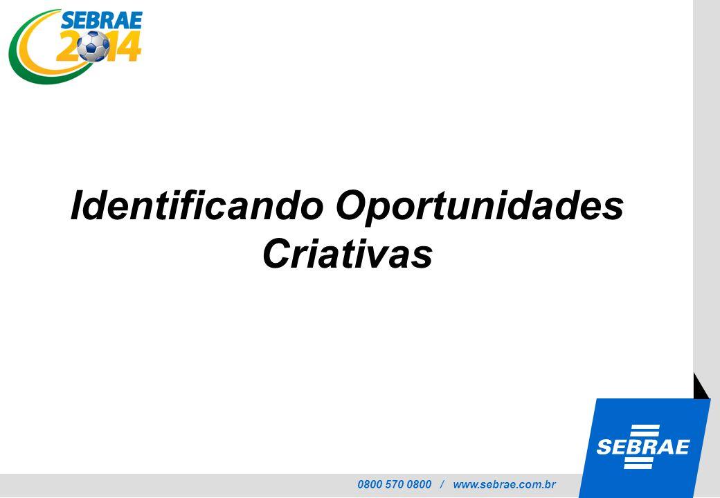 0800 570 0800 / www.sebrae.com.br Identificando Oportunidades Criativas