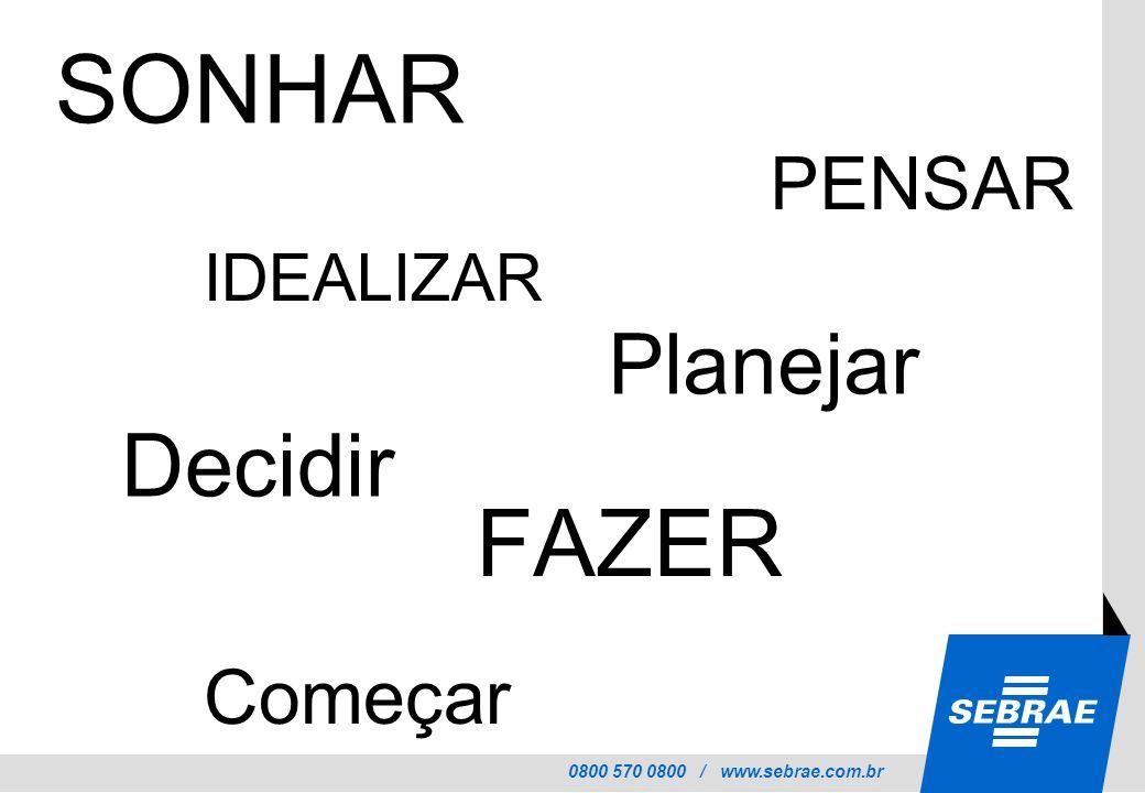 0800 570 0800 / www.sebrae.com.br PENSAR IDEALIZAR Planejar FAZER Decidir Começar SONHAR