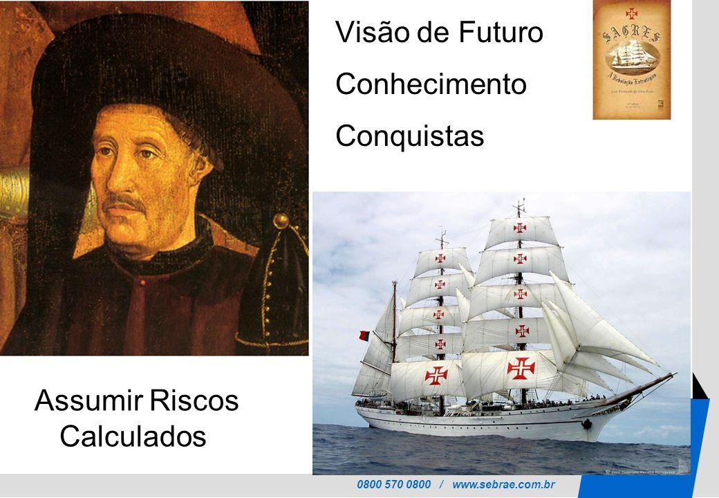 0800 570 0800 / www.sebrae.com.br Conhecimento Conquistas Visão de Futuro Assumir Riscos Calculados