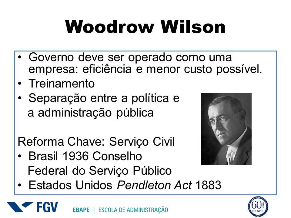 Woodrow Wilson Governo deve ser operado como uma empresa: eficiência e menor custo possível. Treinamento Separação entre a política e a administração